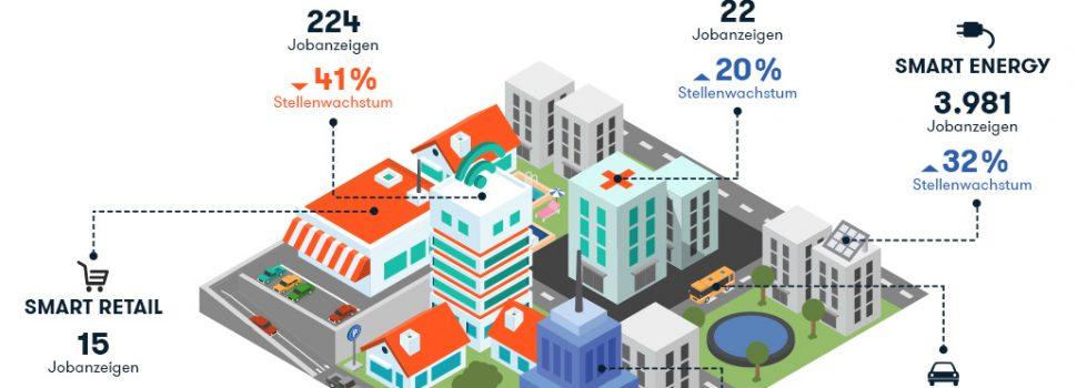 Smart City – Entwicklung des Stellenmarkts überrascht